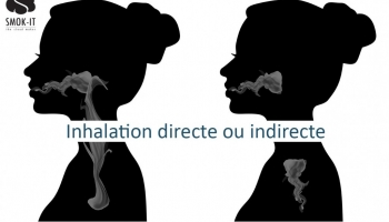 Indirect inhalation or Direct inhalation :